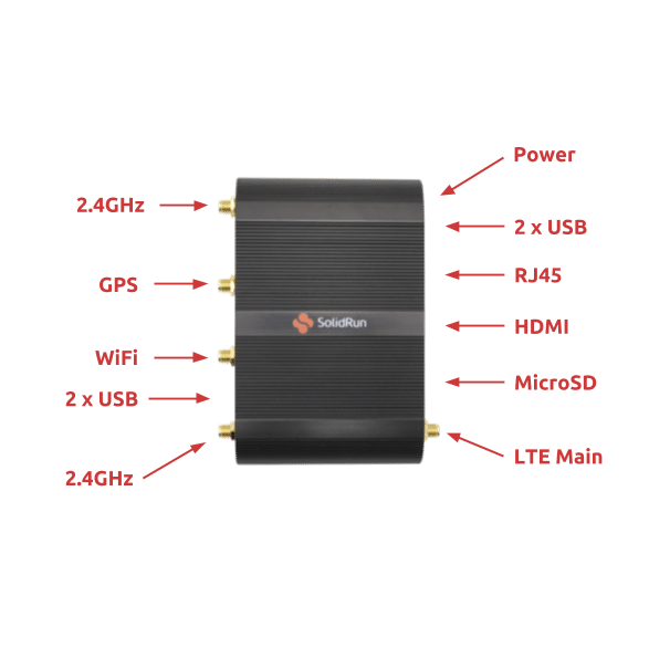 SolidSense N6 Indoor Overview | SolidRun