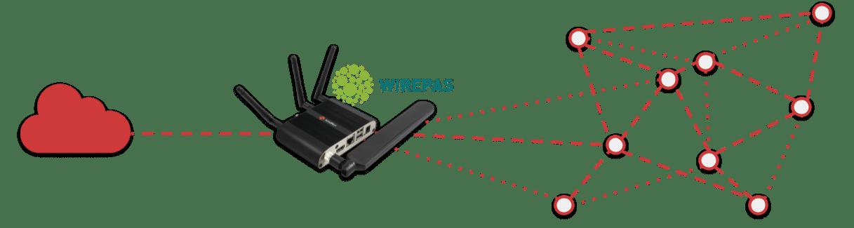 multihop wireless mesh - SolidSense gateway