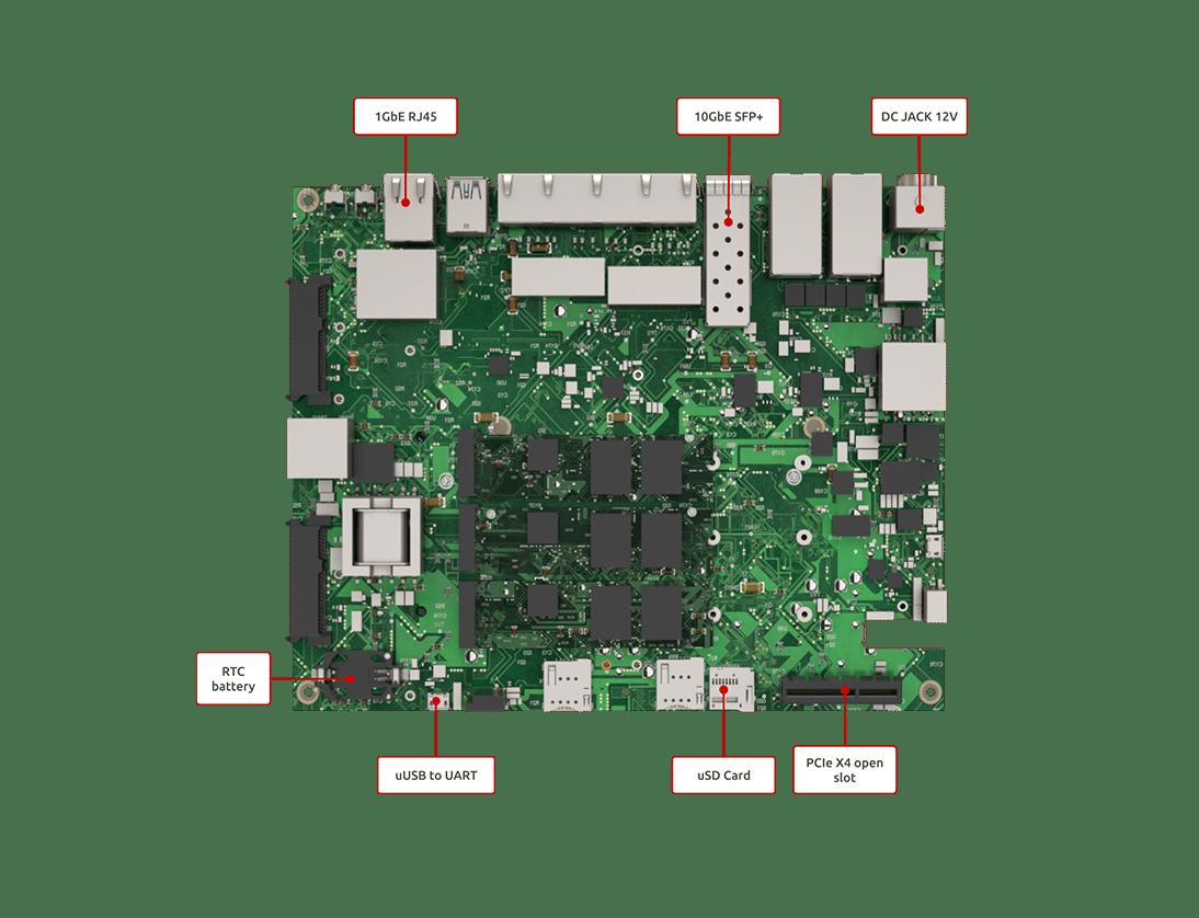 ClearFog CN913x base layout 1094x838