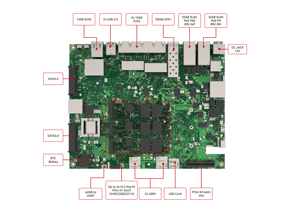 ClearFog CN913x pro layout 1094x838