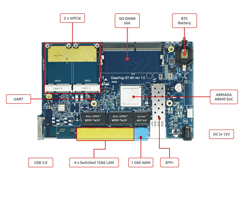 ClearFog GT 8K layout front 1