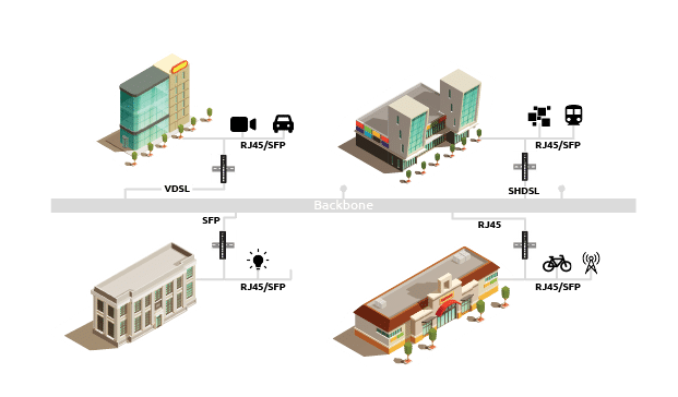 SMART CITY 01