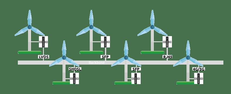 WIND ENERGY SUPPLIER 01
