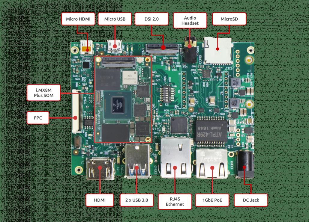 HummingBoard Pulse layout front 1